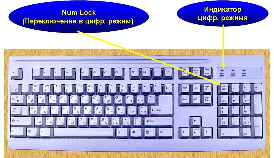 Как на клавиатуре сделать строчную букву 376